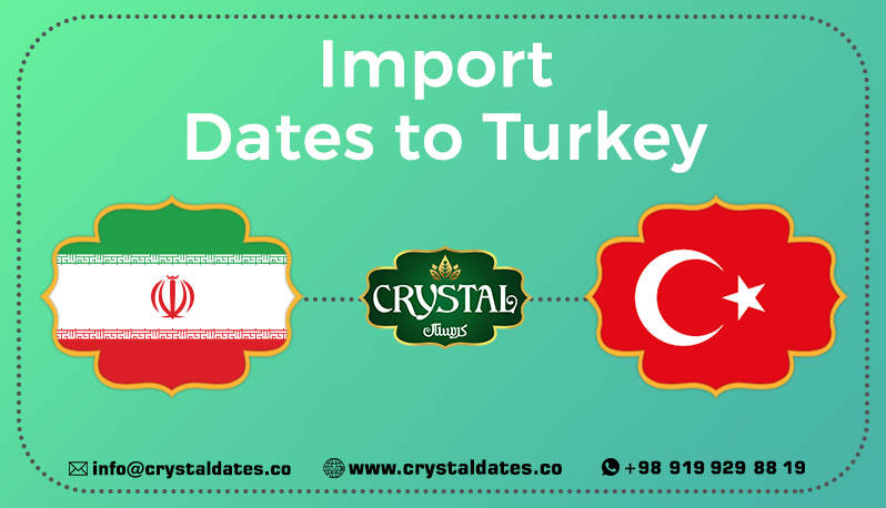 Import Dates to Turkey